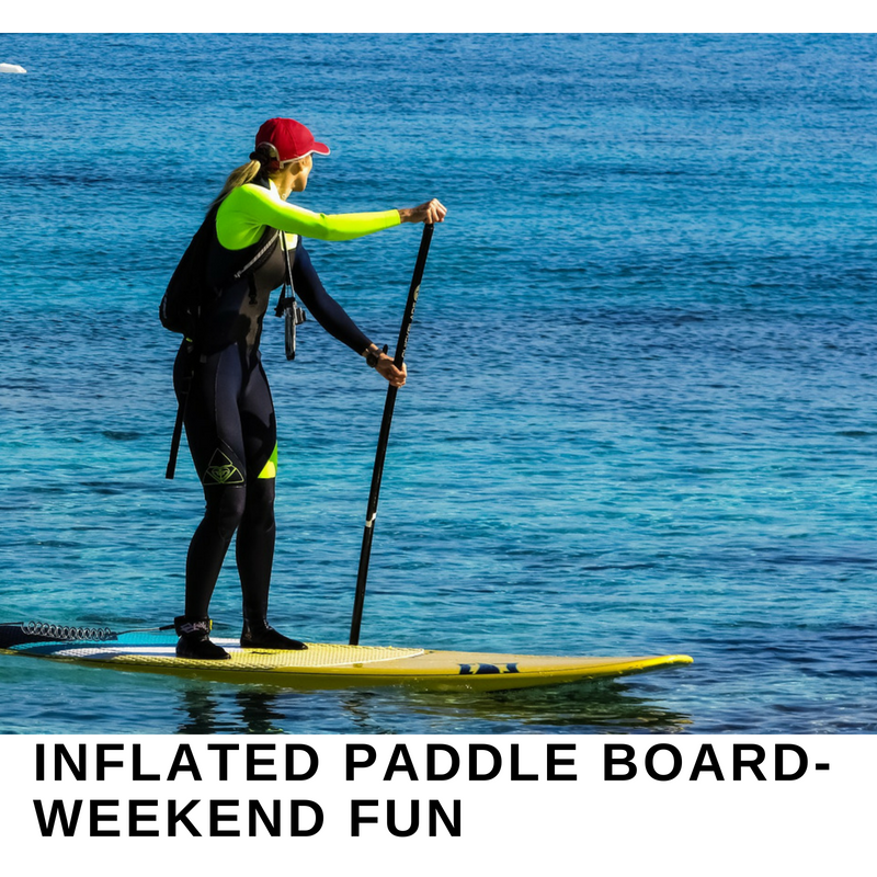 Essential guide to buy inflatable paddle board in 2020 1