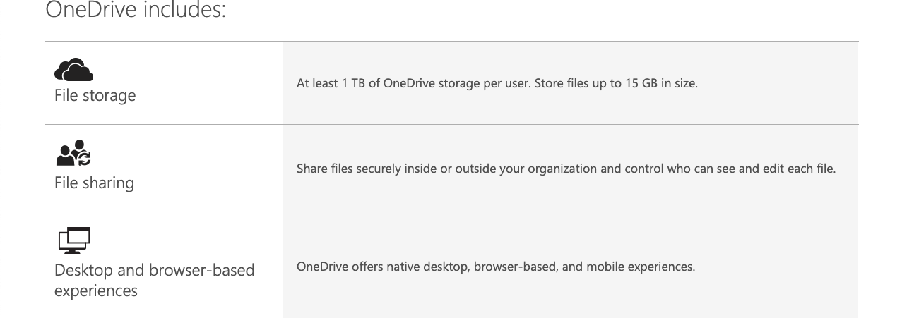 Microsoft Announces OneDrive Personal Vault 3
