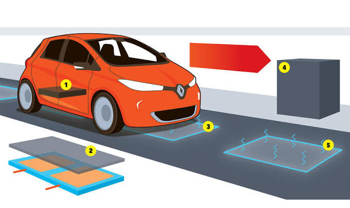 A future with roads as your EV charger not too far to achieve 1