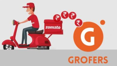"""Zomato aims to invest $100 million in """"Grofers"""" to expand its business beyond food delivery. 8"""